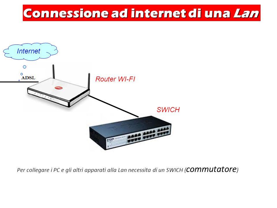 Connessione ad internet di una Lan Per collegare i PC e gli altri apparati alla Lan necessita di un SWICH ( commutatore ) SWICH Router WI-FI Internet