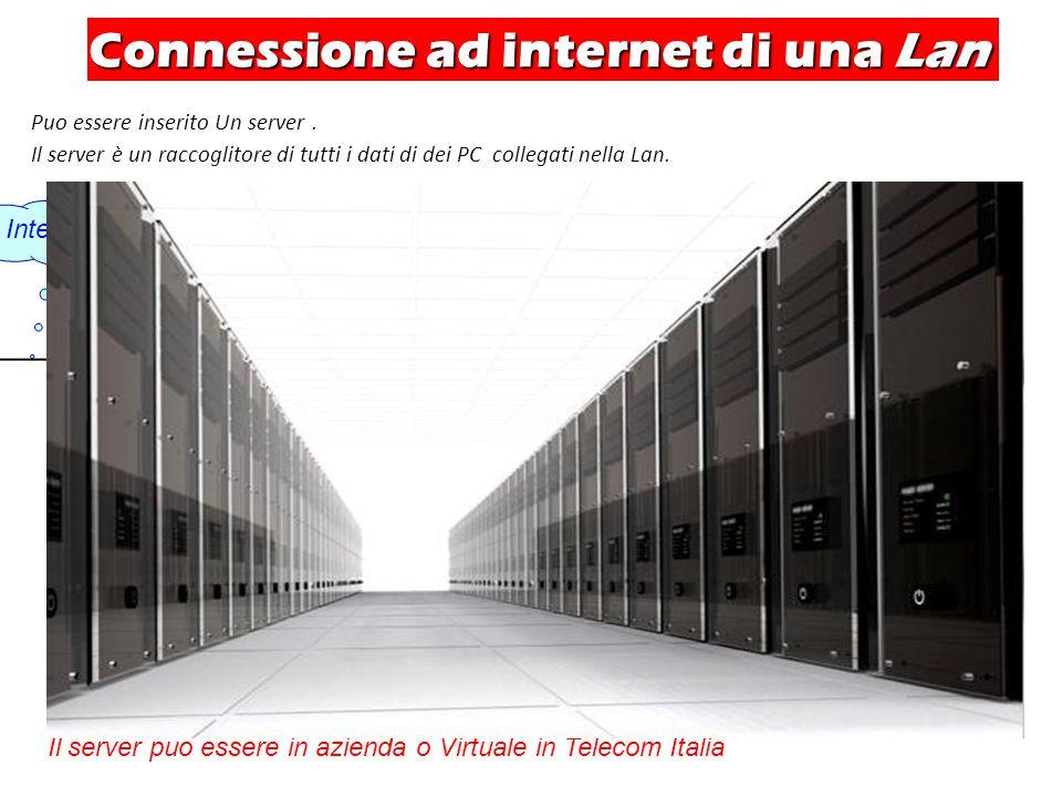 Connessione ad internet di una Lan Puo essere inserito Un server. Il server è un raccoglitore di tutti i dati di dei PC collegati nella Lan. Server Il