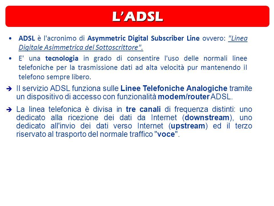 ADSL è l'acronimo di Asymmetric Digital Subscriber Line ovvero: