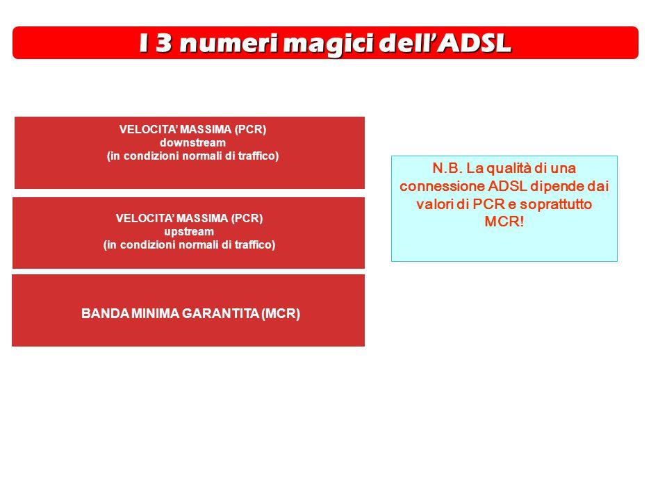 I 3 numeri magici dell ' ADSL VELOCITA' MASSIMA (PCR) downstream (in condizioni normali di traffico) BANDA MINIMA GARANTITA (MCR) N.B. La qualità di u
