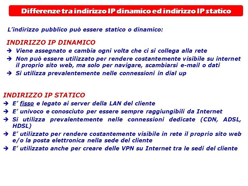 Differenze tra indirizzo IP dinamico ed indirizzo IP statico INDIRIZZO IP DINAMICO  Viene assegnato e cambia ogni volta che ci si collega alla rete 