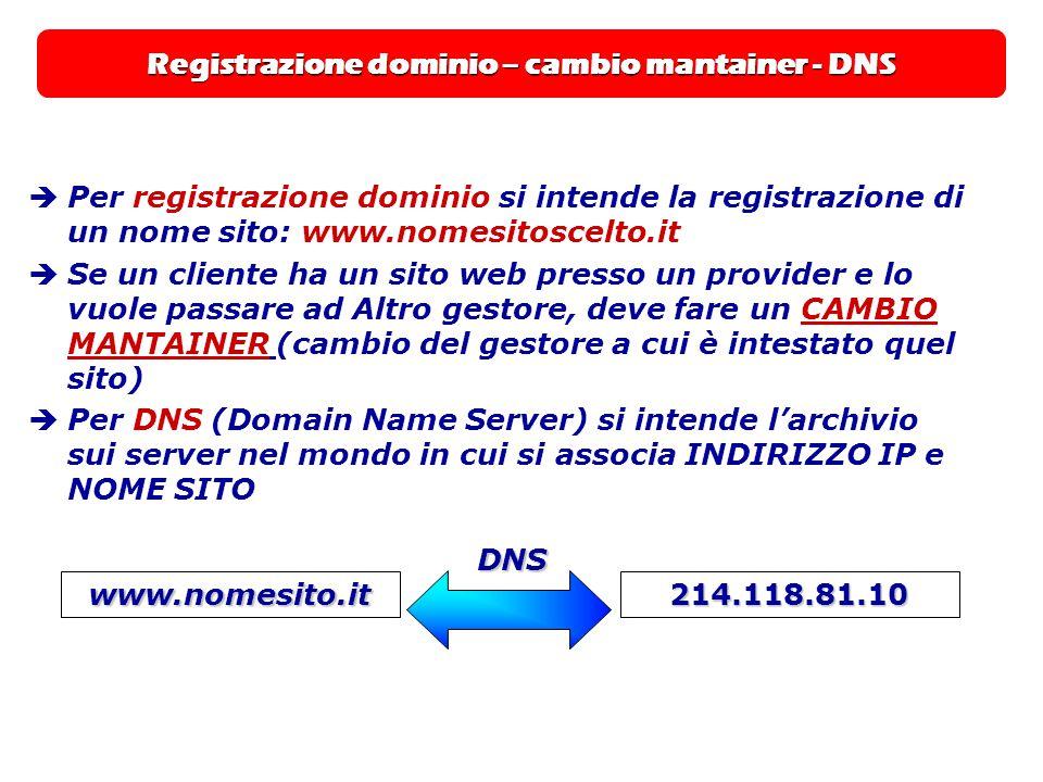Registrazione dominio – cambio mantainer - DNS  Per registrazione dominio si intende la registrazione di un nome sito: www.nomesitoscelto.it  Se un
