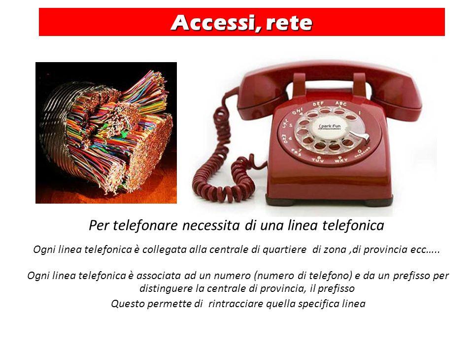 Accessi, rete Per telefonare necessita di una linea telefonica Ogni linea telefonica è collegata alla centrale di quartiere di zona,di provincia ecc….