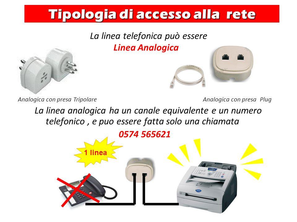 Tipologia di accesso alla rete La linea telefonica può essere Analogica con presa TripolareAnalogica con presa Plug La linea analogica ha un canale eq