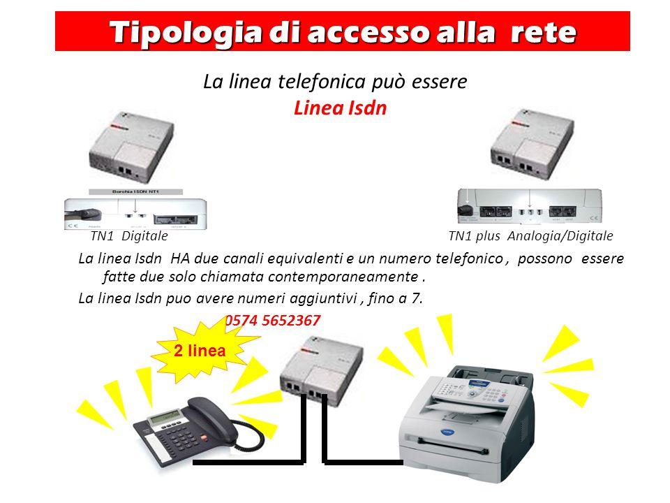 Tipologia di accesso alla rete La linea telefonica può essere TN1 plus Analogia/Digitale La linea Isdn HA due canali equivalenti e un numero telefonic