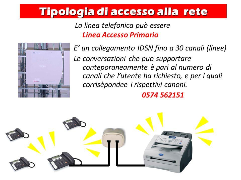 Tipologia di accesso alla rete La linea telefonica può essere E' un collegamento IDSN fino a 30 canali (linee) Le conversazioni che puo supportare con