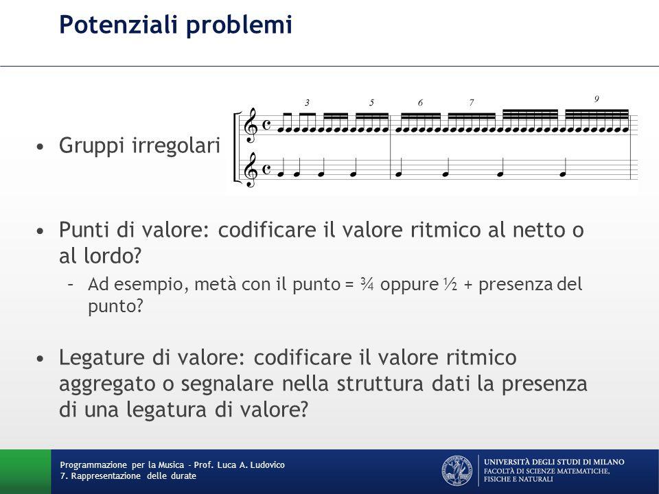 Potenziali problemi Gruppi irregolari Punti di valore: codificare il valore ritmico al netto o al lordo.