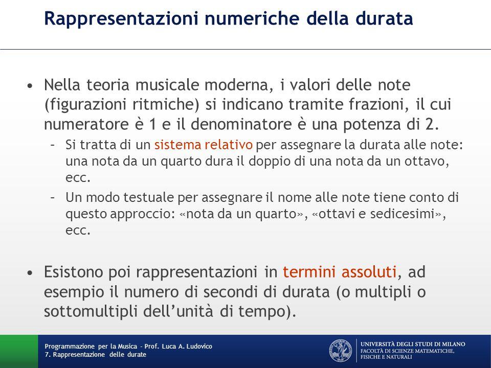 Rappresentazioni numeriche della durata Nella teoria musicale moderna, i valori delle note (figurazioni ritmiche) si indicano tramite frazioni, il cui numeratore è 1 e il denominatore è una potenza di 2.