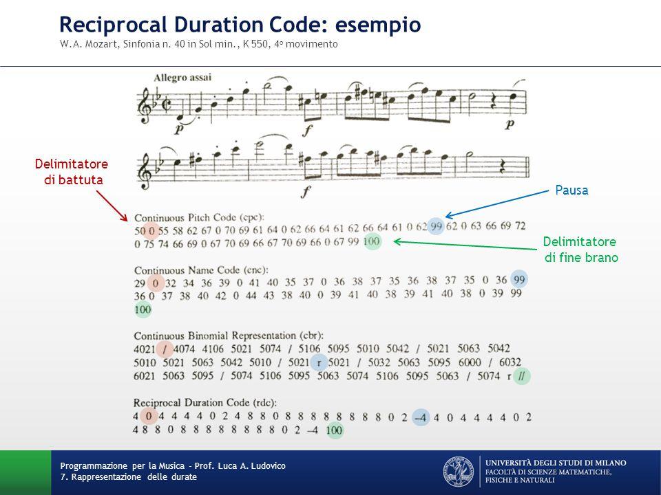 Reciprocal Duration Code: esempio Programmazione per la Musica - Prof.
