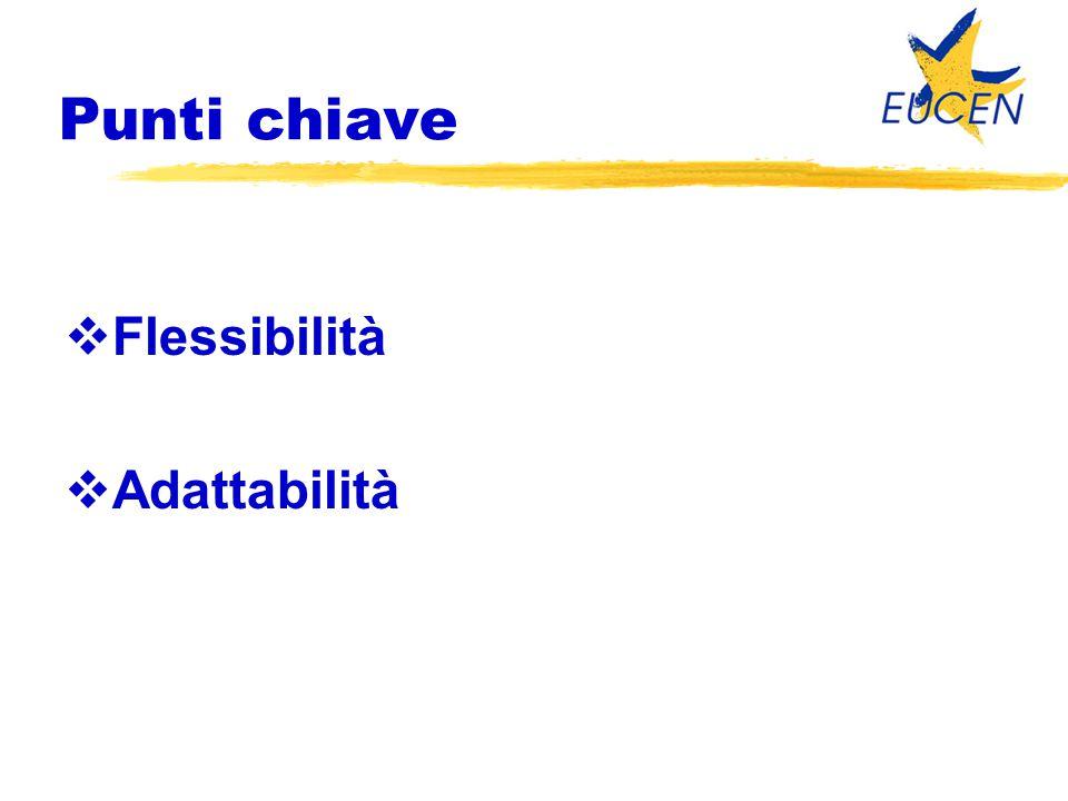 Punti chiave  Flessibilità  Adattabilità