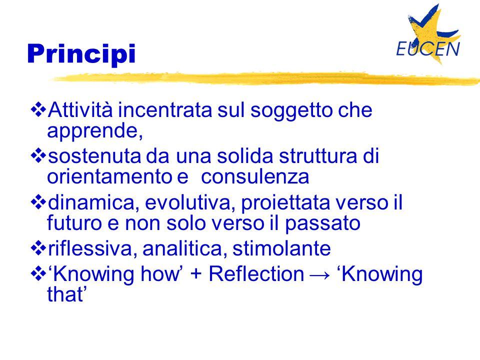 Principi  Attività incentrata sul soggetto che apprende,  sostenuta da una solida struttura di orientamento e consulenza  dinamica, evolutiva, proi