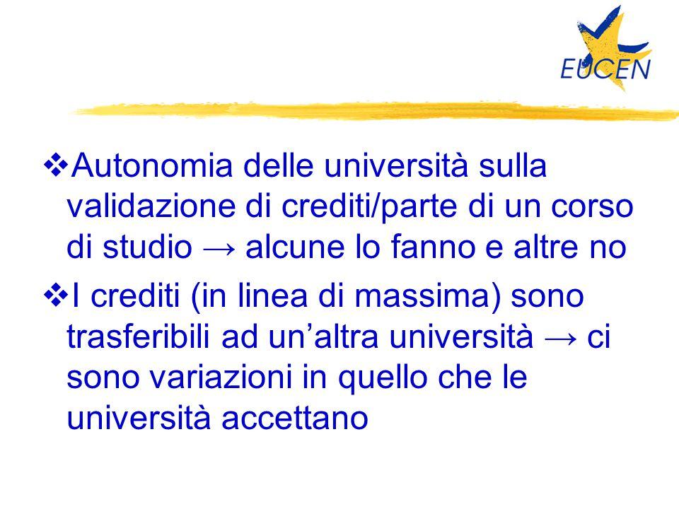  Autonomia delle università sulla validazione di crediti/parte di un corso di studio → alcune lo fanno e altre no  I crediti (in linea di massima) s