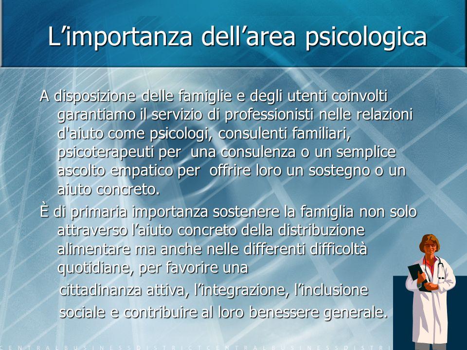L'importanza dell'area psicologica A disposizione delle famiglie e degli utenti coinvolti garantiamo il servizio di professionisti nelle relazioni d'a