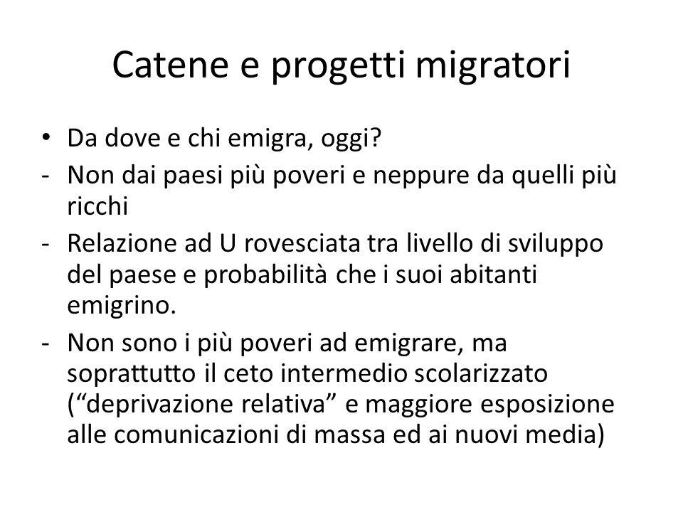 Catene e progetti migratori Da dove e chi emigra, oggi.