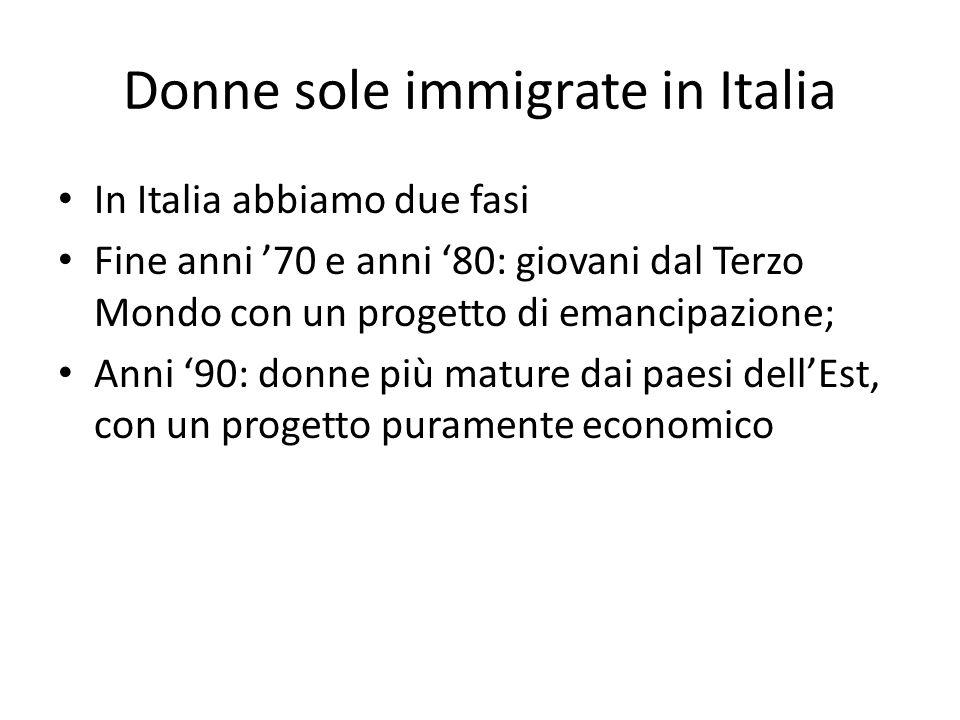 Donne sole immigrate in Italia In Italia abbiamo due fasi Fine anni '70 e anni '80: giovani dal Terzo Mondo con un progetto di emancipazione; Anni '90: donne più mature dai paesi dell'Est, con un progetto puramente economico