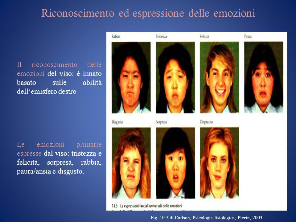 Riconoscimento ed espressione delle emozioni Il riconoscimento delle emozioni del viso: è innato basato sulle abilità dell'emisfero destro Le emozioni