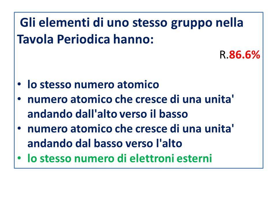 Gli elementi di uno stesso gruppo nella Tavola Periodica hanno: R.86.6% lo stesso numero atomico numero atomico che cresce di una unita andando dall alto verso il basso numero atomico che cresce di una unita andando dal basso verso l alto lo stesso numero di elettroni esterni
