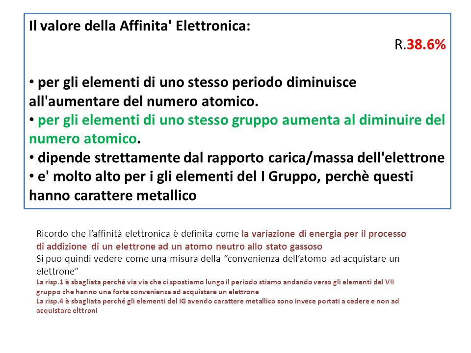 Il valore della Affinita Elettronica: R.38.6% per gli elementi di uno stesso periodo diminuisce all aumentare del numero atomico.