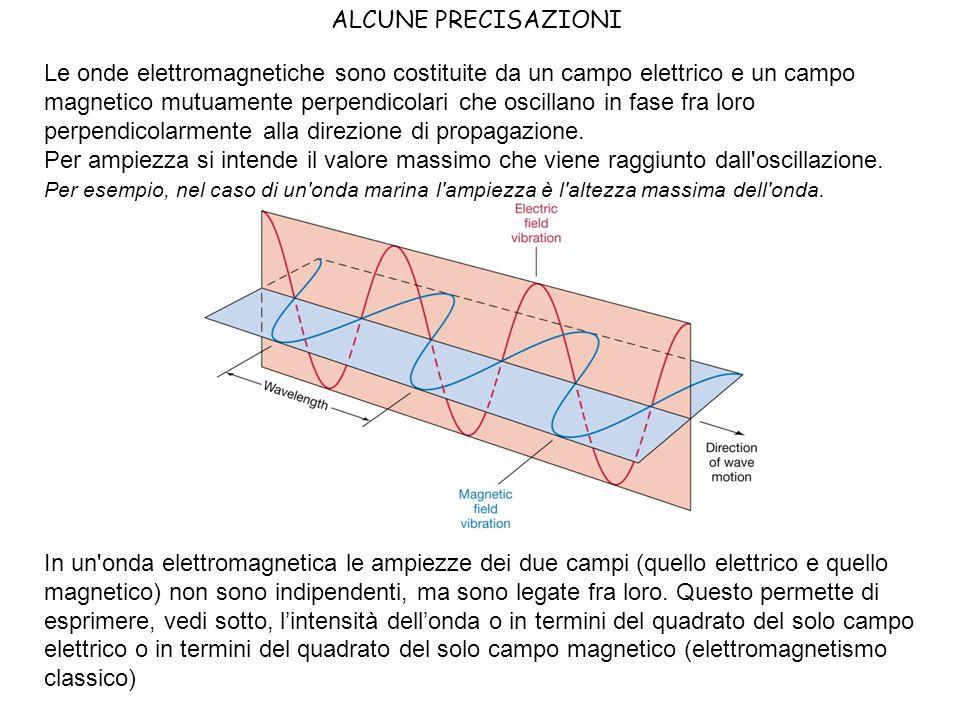 Le onde elettromagnetiche sono costituite da un campo elettrico e un campo magnetico mutuamente perpendicolari che oscillano in fase fra loro perpendicolarmente alla direzione di propagazione.
