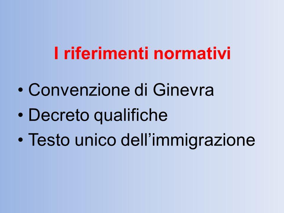 I riferimenti normativi Convenzione di Ginevra Decreto qualifiche Testo unico dell'immigrazione