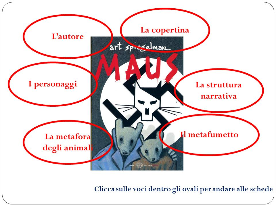 L'autore I personaggi La metafora degli animali Il metafumetto La copertina Clicca sulle voci dentro gli ovali per andare alle schede La struttura nar