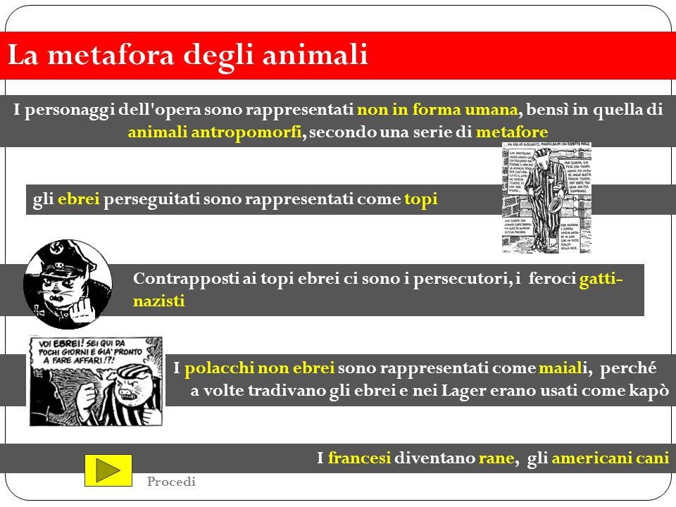 La metafora degli animali I personaggi dell'opera sono rappresentati non in forma umana, bensì in quella di animali antropomorfi, secondo una serie di