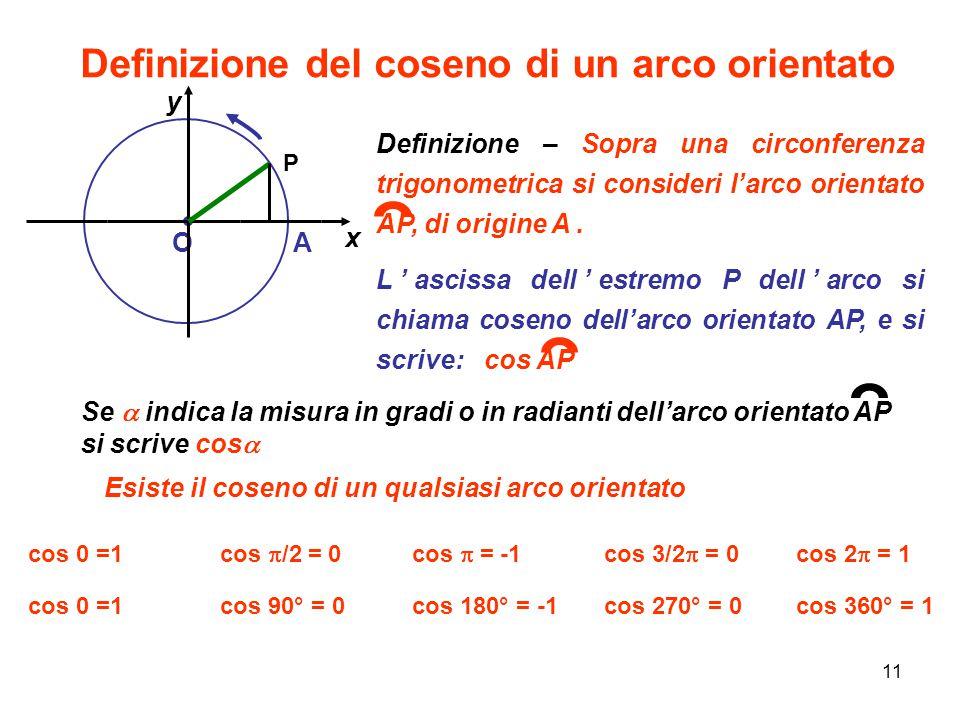 11 Definizione del coseno di un arco orientato OA x y P Definizione – Sopra una circonferenza trigonometrica si consideri l'arco orientato AP, di orig