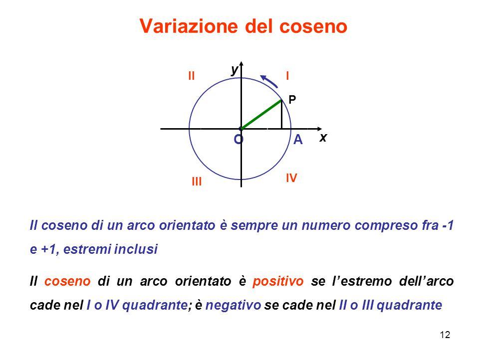12 Variazione del coseno OA x y P Il coseno di un arco orientato è sempre un numero compreso fra -1 e +1, estremi inclusi Il coseno di un arco orienta