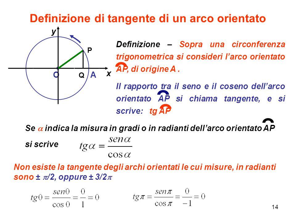 14 Definizione di tangente di un arco orientato OA x y P Definizione – Sopra una circonferenza trigonometrica si consideri l'arco orientato AP, di ori