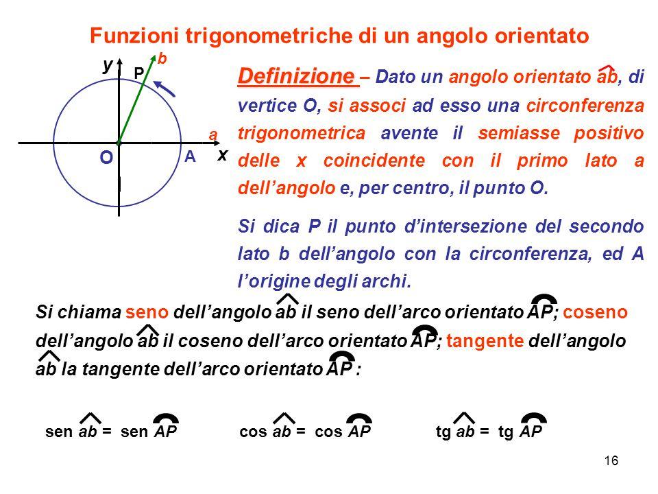 16 Funzioni trigonometriche di un angolo orientato Definizione Definizione – Dato un angolo orientato ab, di vertice O, si associ ad esso una circonfe