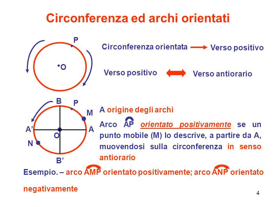 4 Circonferenza ed archi orientati Esempio. – arco AMP orientato positivamente; arco ANP orientato negativamente P O Circonferenza orientata Verso pos