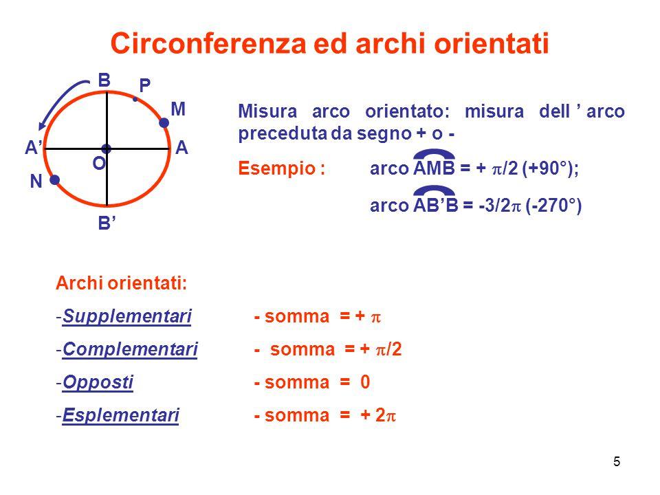 5 Circonferenza ed archi orientati Misura arco orientato: misura dell'arco preceduta da segno + o - Esempio : arco AMB = +  /2 (+90°); arco AB'B = -3