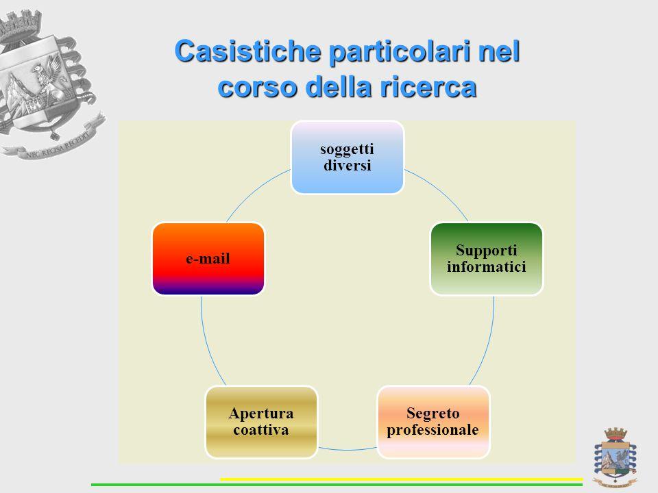 Casistiche particolari nel corso della ricerca soggetti diversi Supporti informatici Segreto professionale Apertura coattiva e-mail