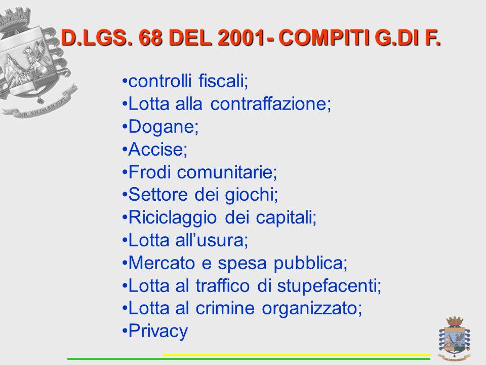D.LGS. 68 DEL 2001- COMPITI G.DI F.