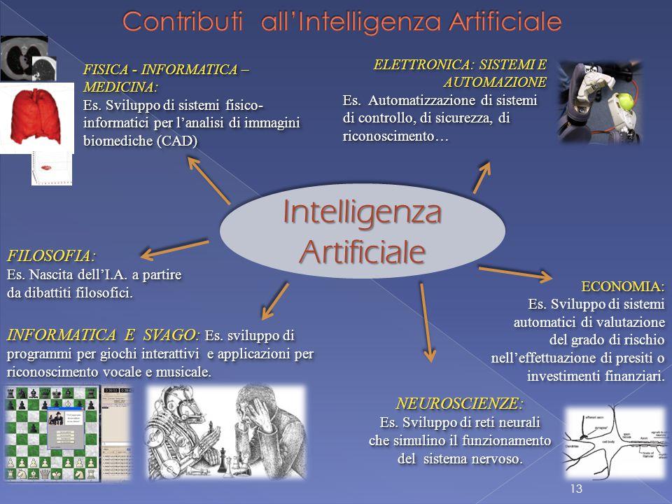 13 IntelligenzaArtificialeIntelligenzaArtificiale FILOSOFIA: Es.