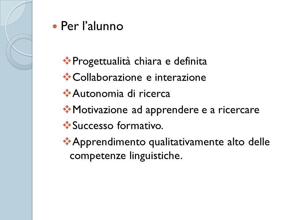 Per l'alunno  Progettualità chiara e definita  Collaborazione e interazione  Autonomia di ricerca  Motivazione ad apprendere e a ricercare  Successo formativo.