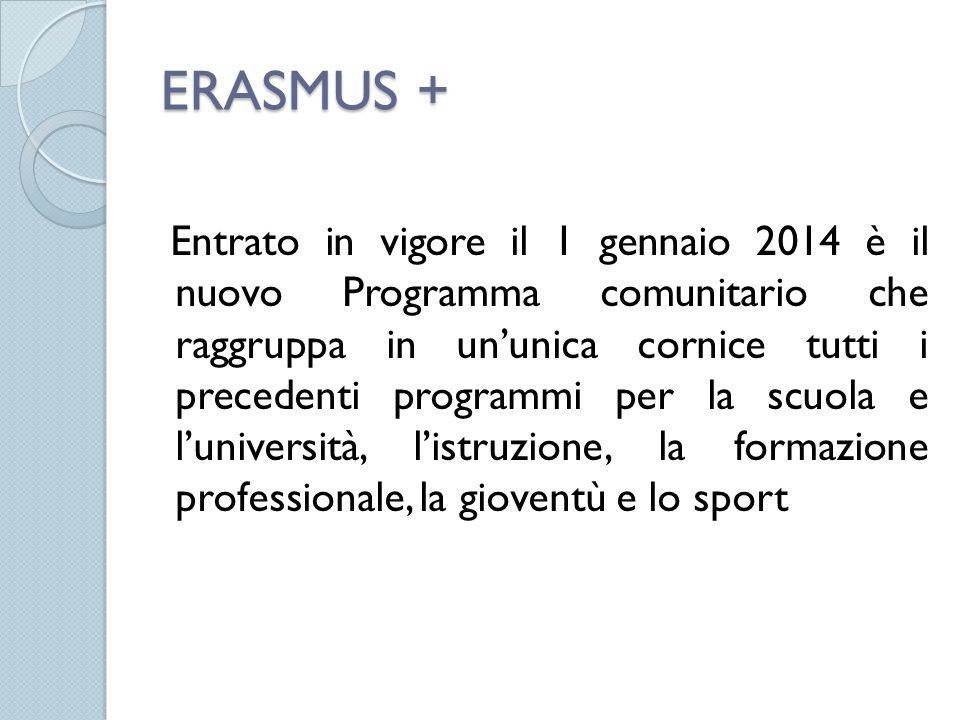ERASMUS + Entrato in vigore il 1 gennaio 2014 è il nuovo Programma comunitario che raggruppa in un'unica cornice tutti i precedenti programmi per la scuola e l'università, l'istruzione, la formazione professionale, la gioventù e lo sport