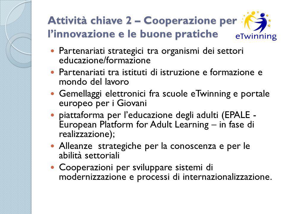 Attività chiave 2 – Cooperazione per l'innovazione e le buone pratiche Partenariati strategici tra organismi dei settori educazione/formazione Partena