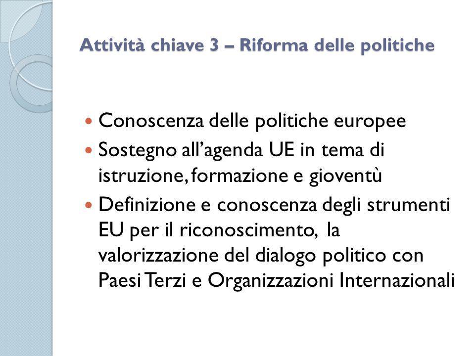 Attività chiave 3 – Riforma delle politiche Conoscenza delle politiche europee Sostegno all'agenda UE in tema di istruzione, formazione e gioventù Definizione e conoscenza degli strumenti EU per il riconoscimento, la valorizzazione del dialogo politico con Paesi Terzi e Organizzazioni Internazionali