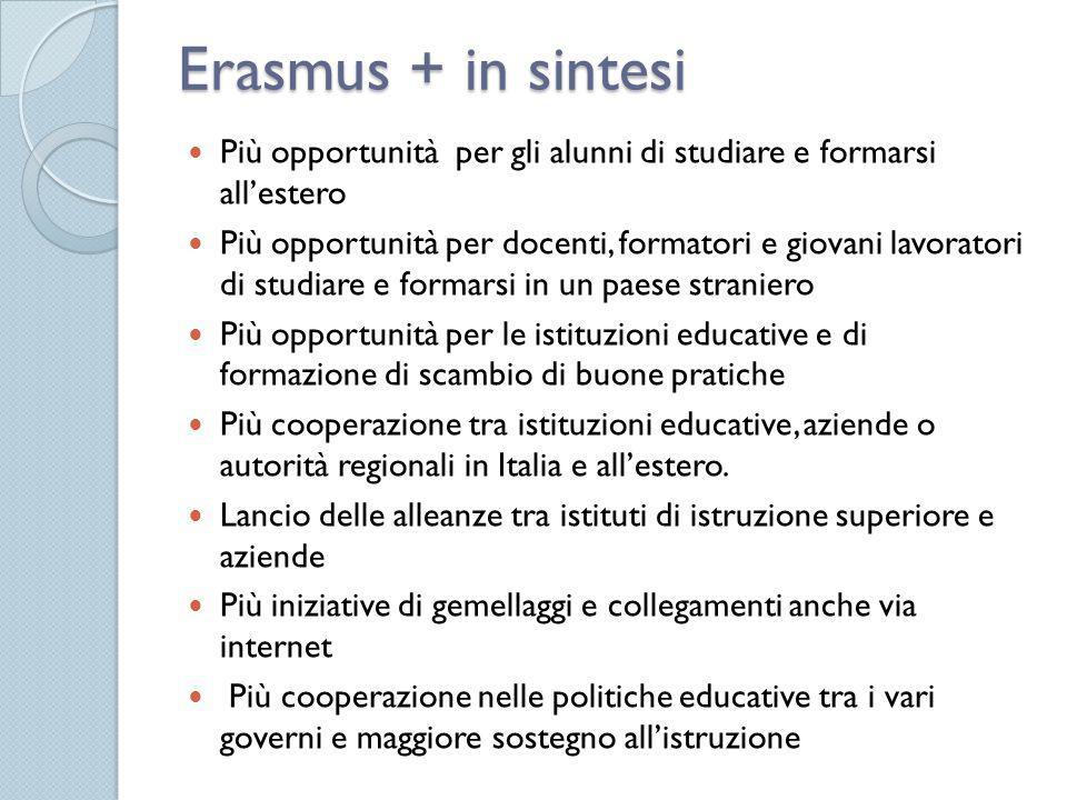 Erasmus + in sintesi Più opportunità per gli alunni di studiare e formarsi all'estero Più opportunità per docenti, formatori e giovani lavoratori di s