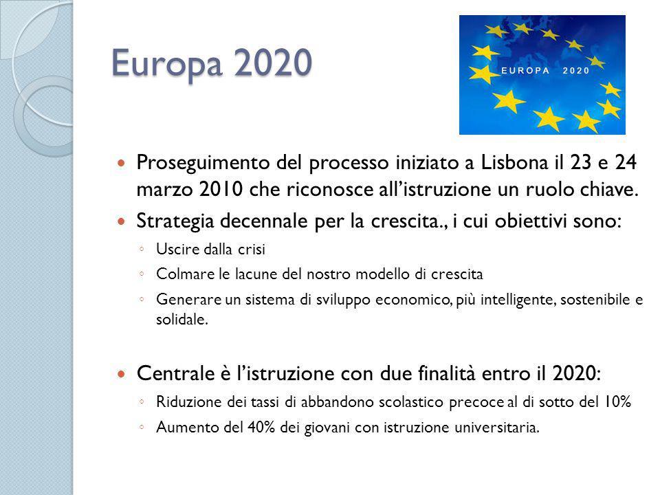 Europa 2020 Proseguimento del processo iniziato a Lisbona il 23 e 24 marzo 2010 che riconosce all'istruzione un ruolo chiave. Strategia decennale per