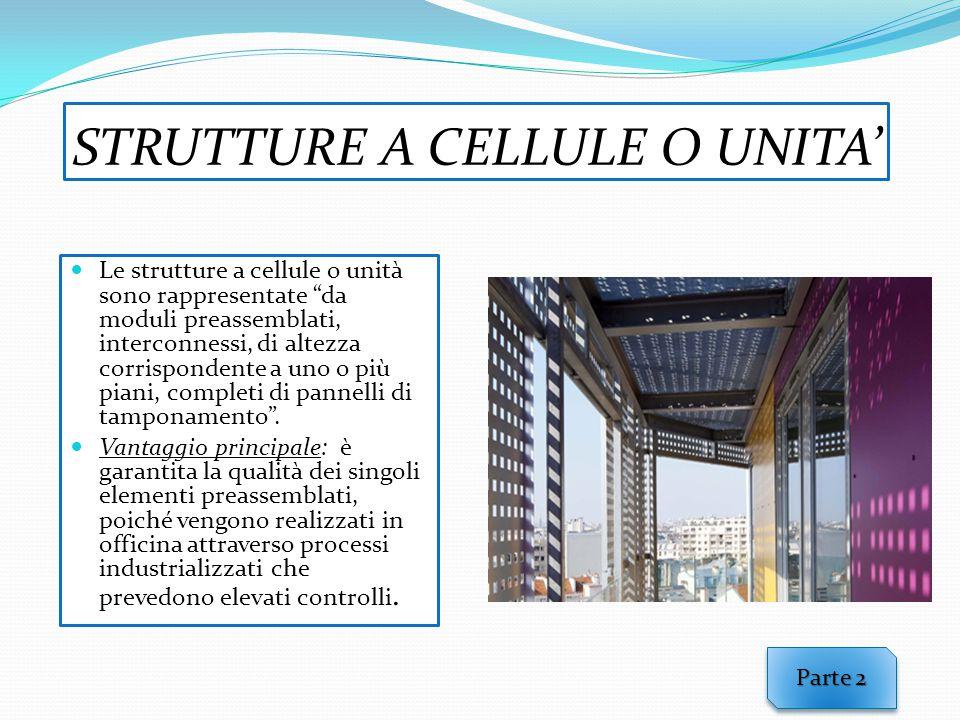 STRUTTURE A CELLULE O UNITA' Le strutture a cellule o unità sono rappresentate da moduli preassemblati, interconnessi, di altezza corrispondente a uno o più piani, completi di pannelli di tamponamento .