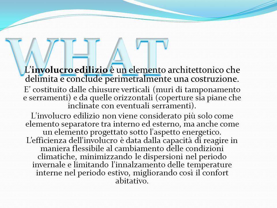 L'involucro edilizio è un elemento architettonico che delimita e conclude perimetralmente una costruzione.