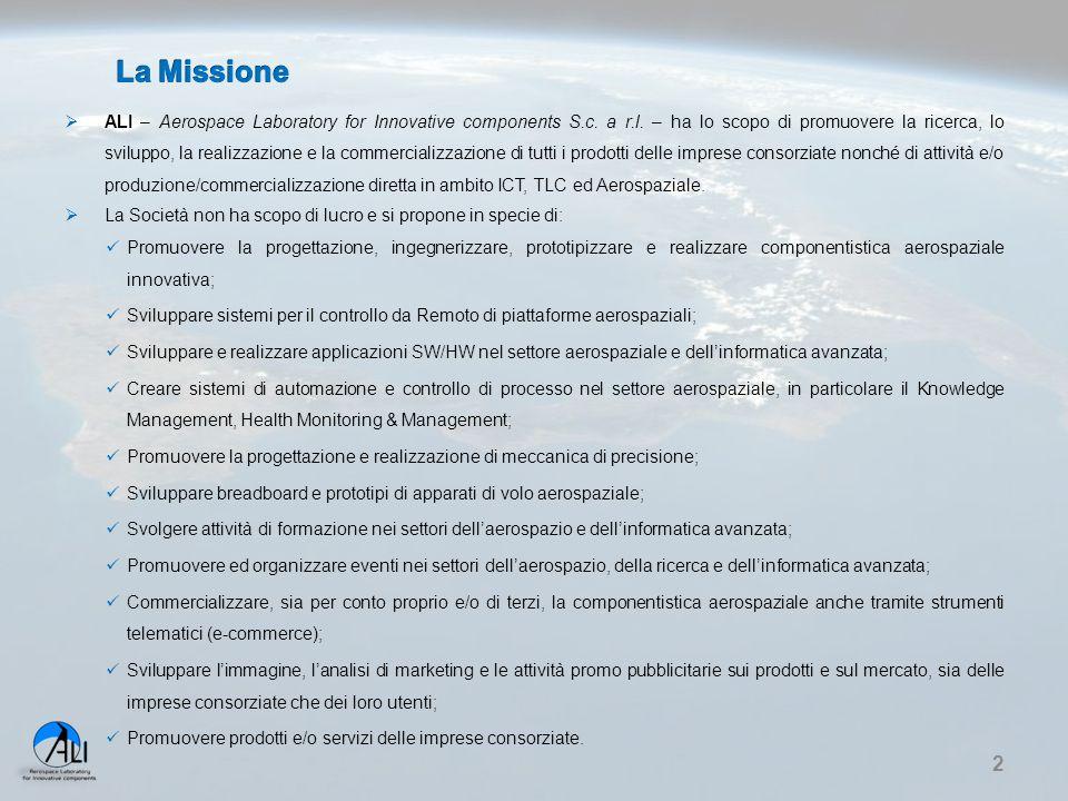  ALI – Aerospace Laboratory for Innovative components S.c. a r.l. – ha lo scopo di promuovere la ricerca, lo sviluppo, la realizzazione e la commerci