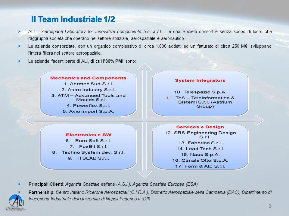  ALI – Aerospace Laboratory for Innovative components S.c. a r.l. – è una Società consortile senza scopo di lucro che raggruppa società che operano n