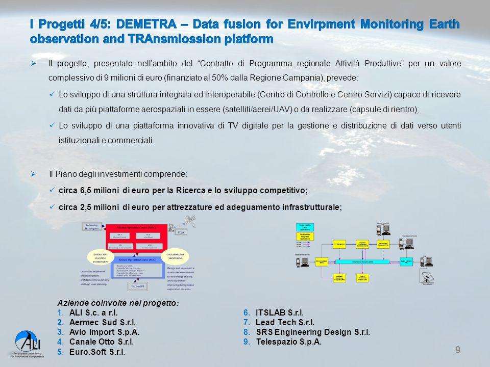 9 Aziende coinvolte nel progetto: 1.ALI S.c. a r.l. 2.Aermec Sud S.r.l. 3.Avio Import S.p.A. 4.Canale Otto S.r.l. 5.Euro.Soft S.r.l. 6.ITSLAB S.r.l. 7
