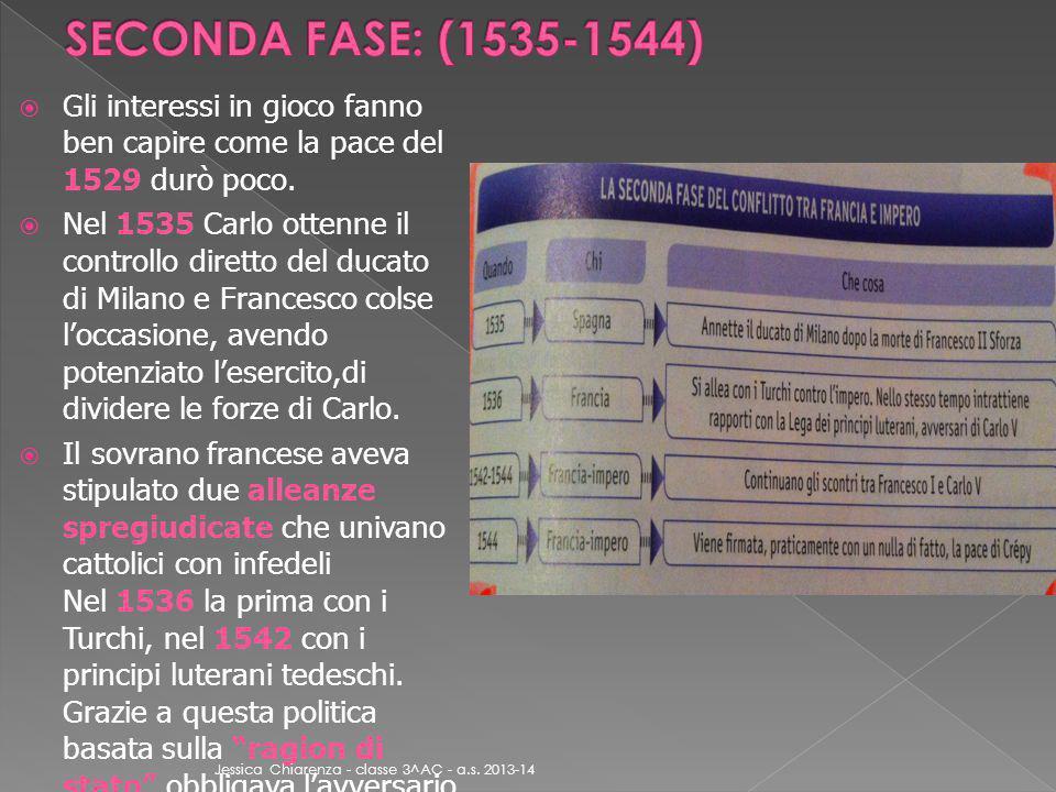  Gli interessi in gioco fanno ben capire come la pace del 1529 durò poco.  Nel 1535 Carlo ottenne il controllo diretto del ducato di Milano e France