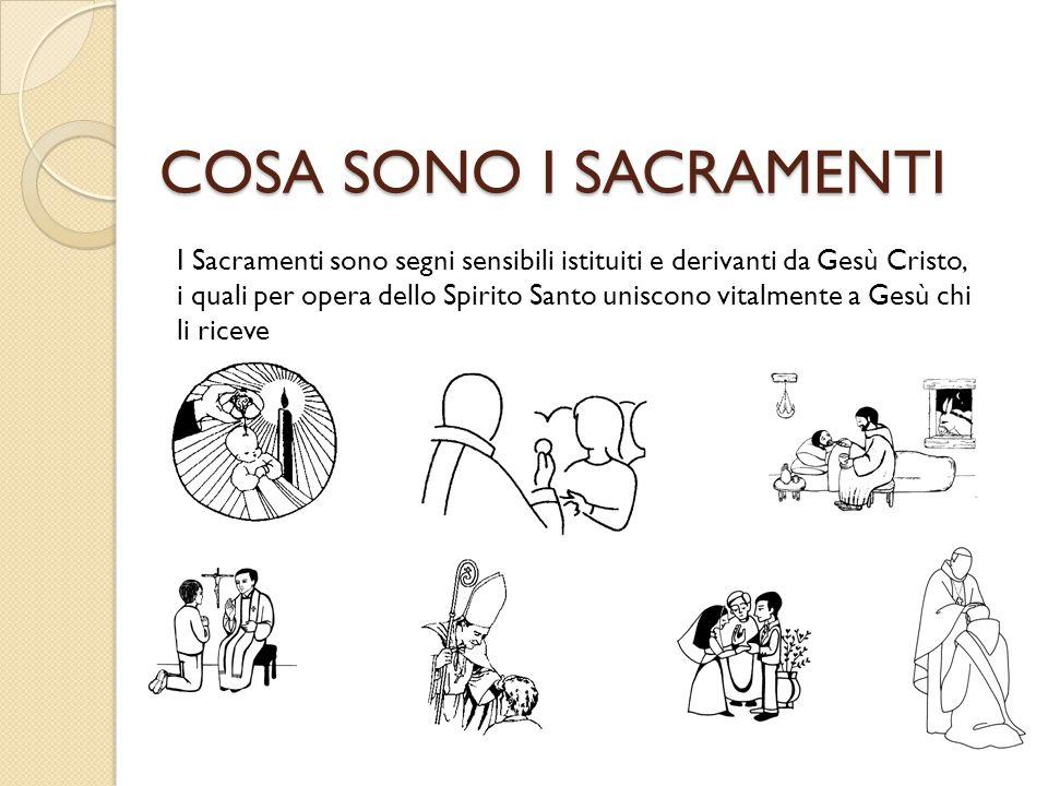 COSA SONO I SACRAMENTI I Sacramenti sono segni sensibili istituiti e derivanti da Gesù Cristo, i quali per opera dello Spirito Santo uniscono vitalmen