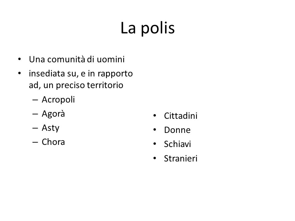 La polis Una comunità di uomini insediata su, e in rapporto ad, un preciso territorio – Acropoli – Agorà – Asty – Chora Cittadini Donne Schiavi Strani