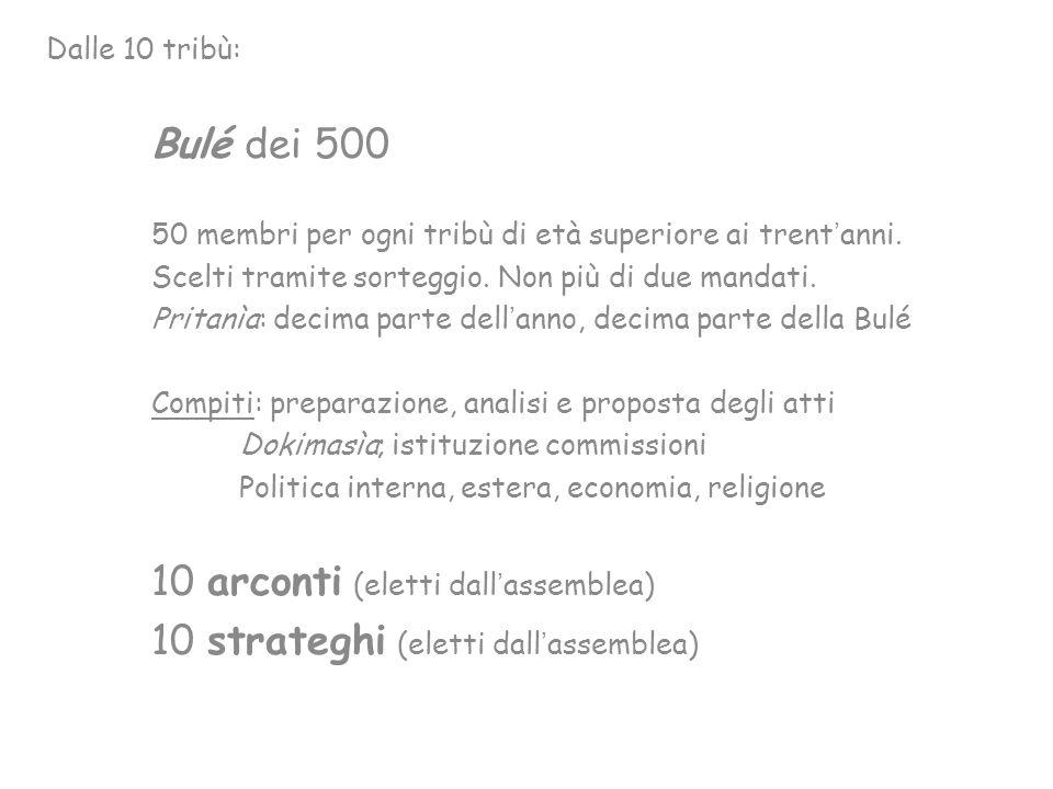Dalle 10 tribù: Bulé dei 500 50 membri per ogni tribù di età superiore ai trent ' anni. Scelti tramite sorteggio. Non più di due mandati. Pritanìa: de